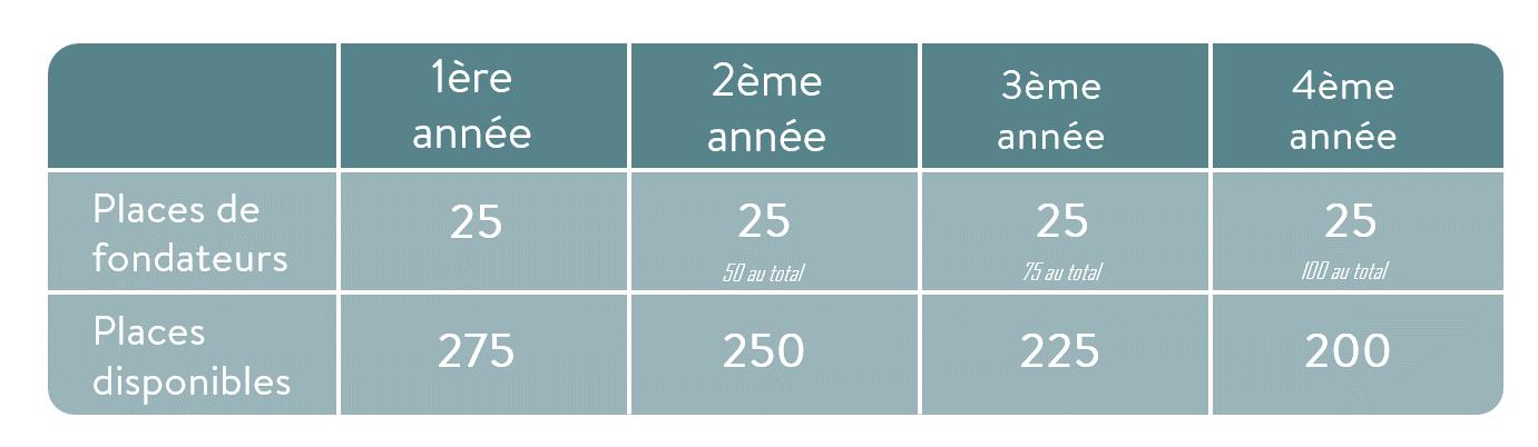 Prime Wellness Club Graphic