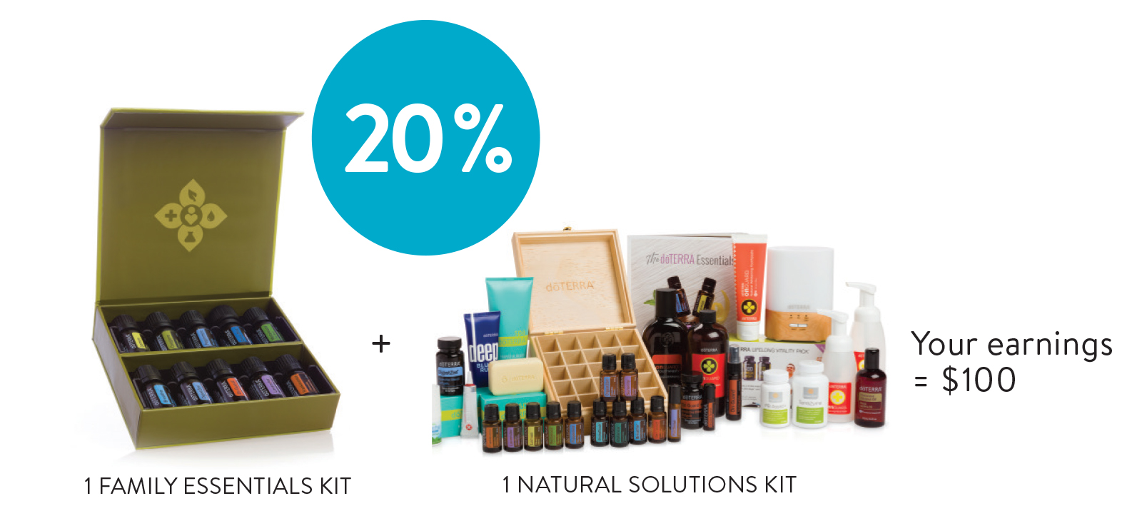 1 Family Essentials Kit plus 1 Natural Solutions Kit equals your earnings 100 dollars